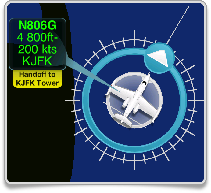 Handoff to KJFK Tower